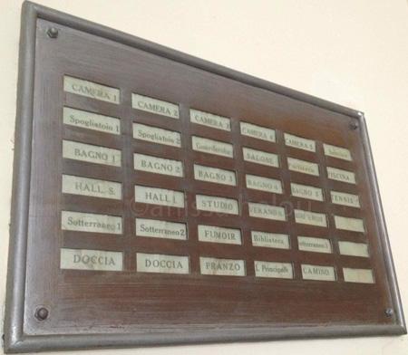 villa necchi-servants call board copy